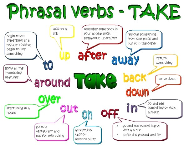 Phrasal Verb Take